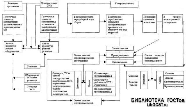 Таблица положение основных слоев общества
